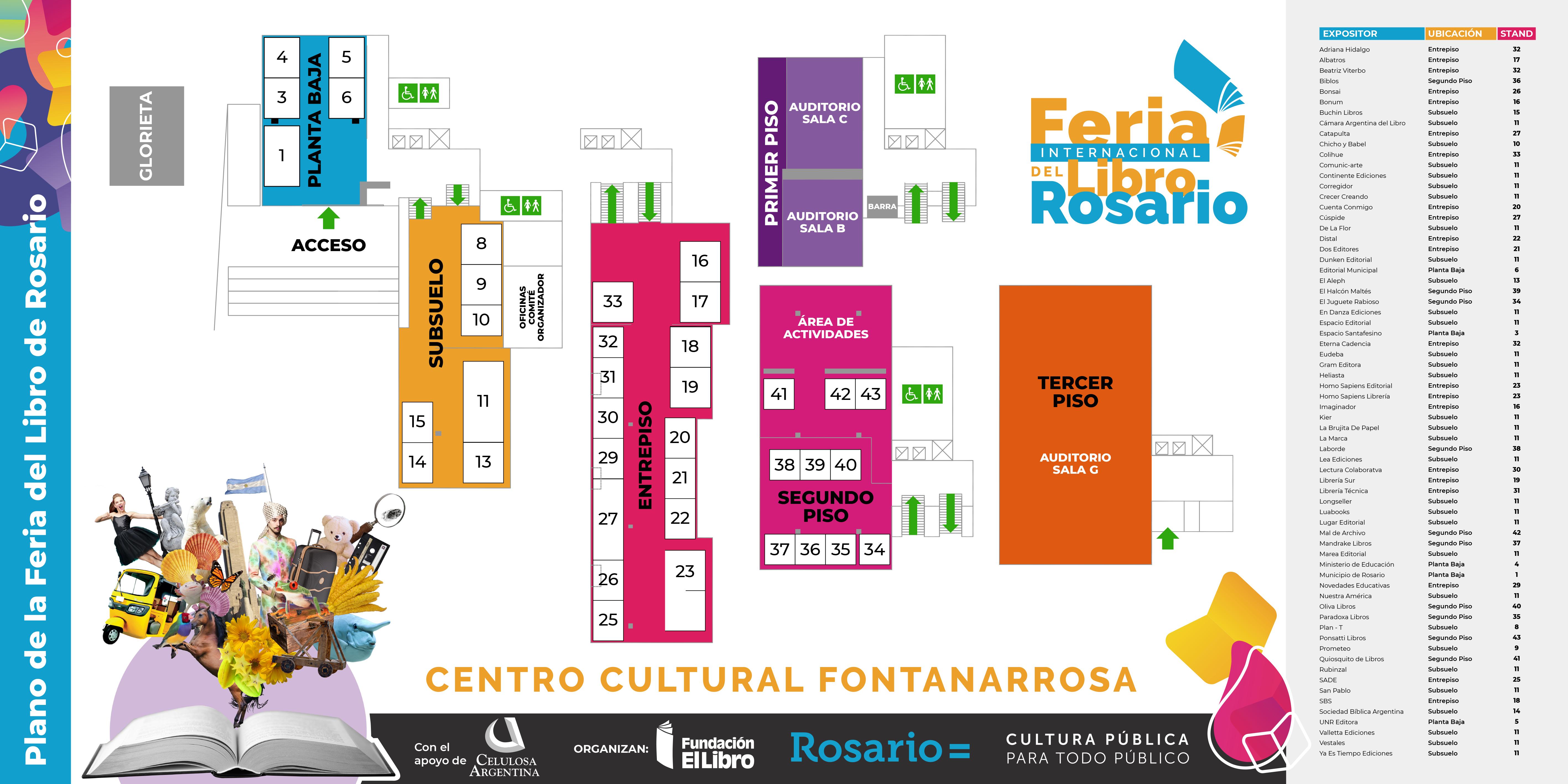 Feria Internacional del Libro de Rosario   Feria del Libro